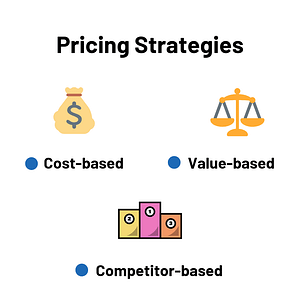 pricing case study - 3 methods for setting price