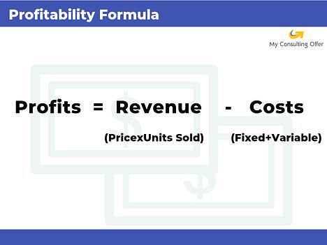 Profit Formula Business Framework