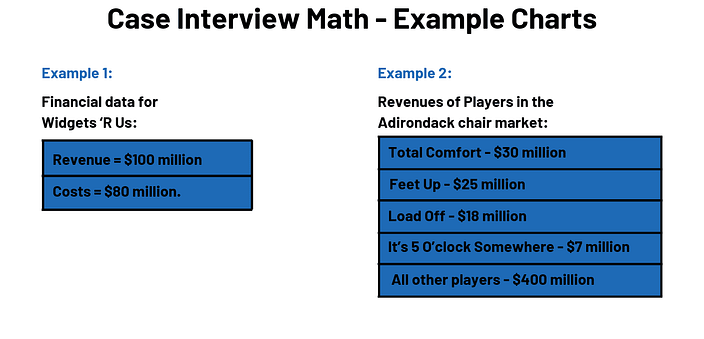 Case Interview Math example